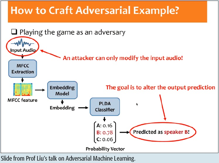 Slide from Prof Liu's talk on Adversarial Machine Learning.